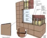 Фасадные металлические панели с покрытием полиэстером