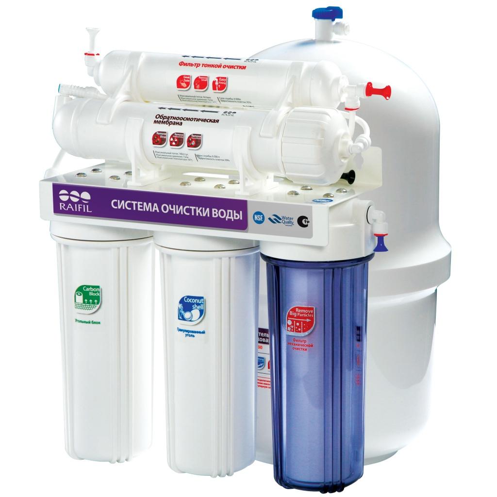 Как-выбрать-питьевой-фильтр-для-воды