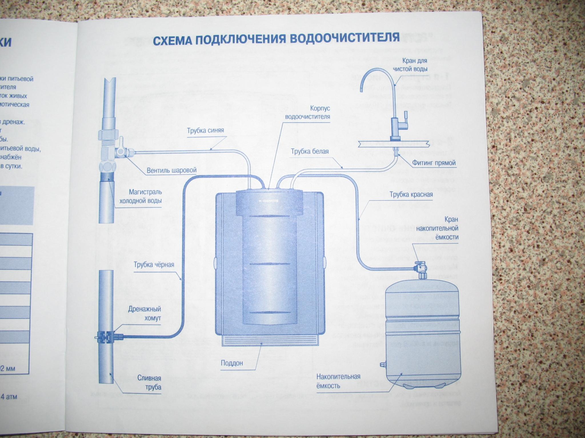 Схема подключения накопительного бака для воды в квартире