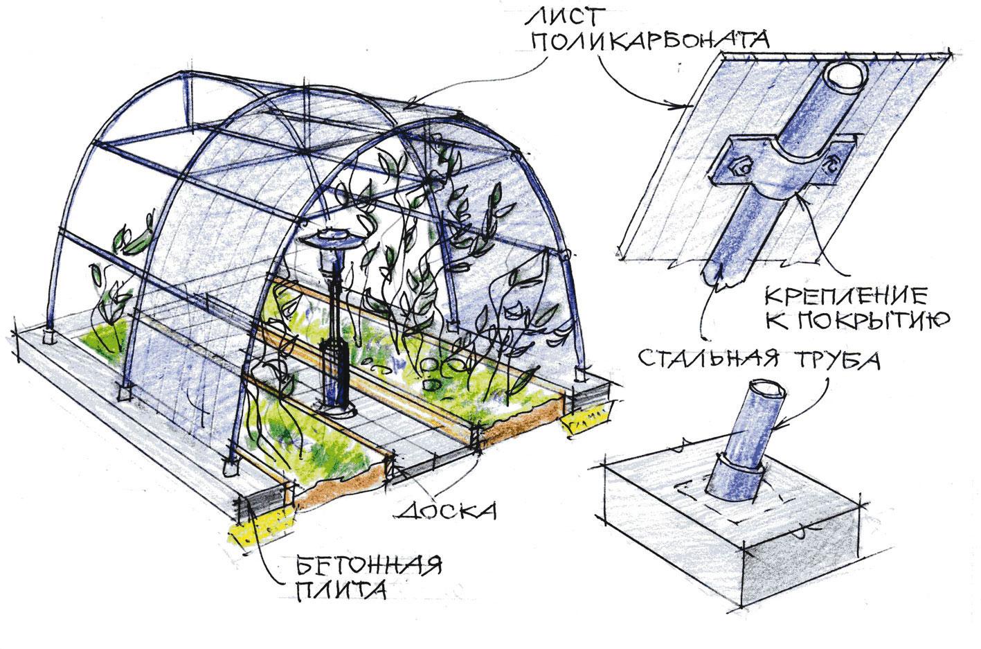 схема сборки теплицы из поликарбоната