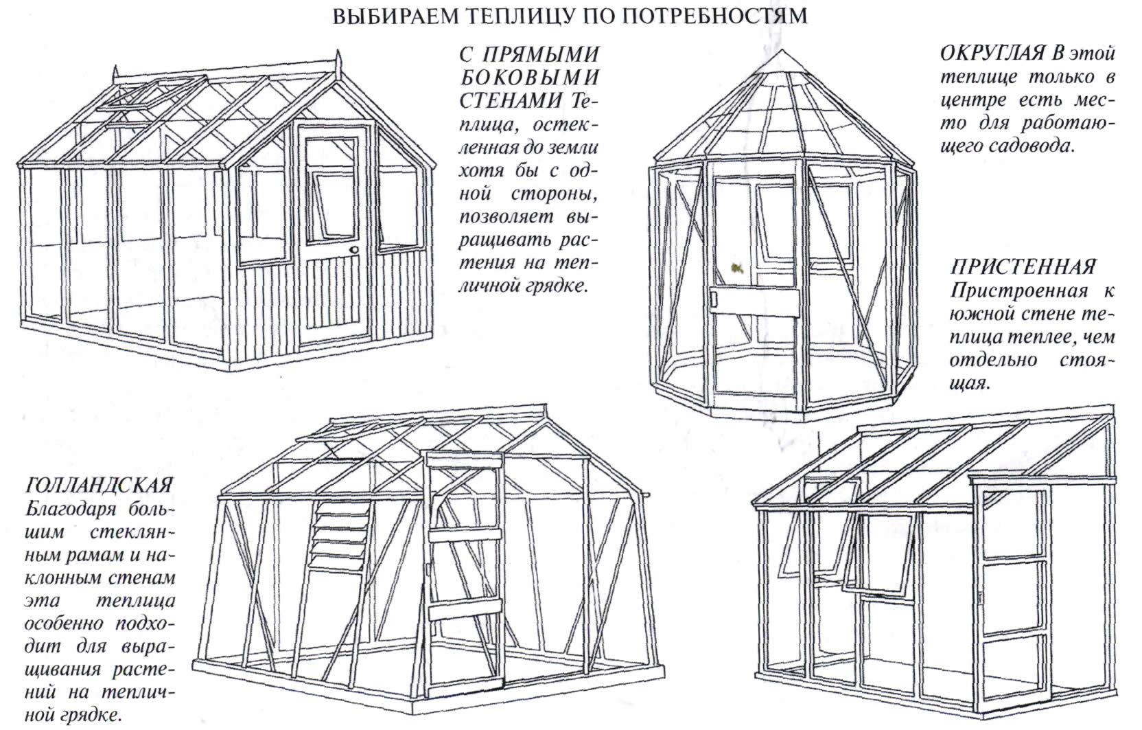 Проект односкатной теплицы из поликарбоната своими руками 48