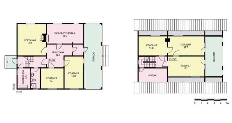фасады одноэтажных домов с мансардой