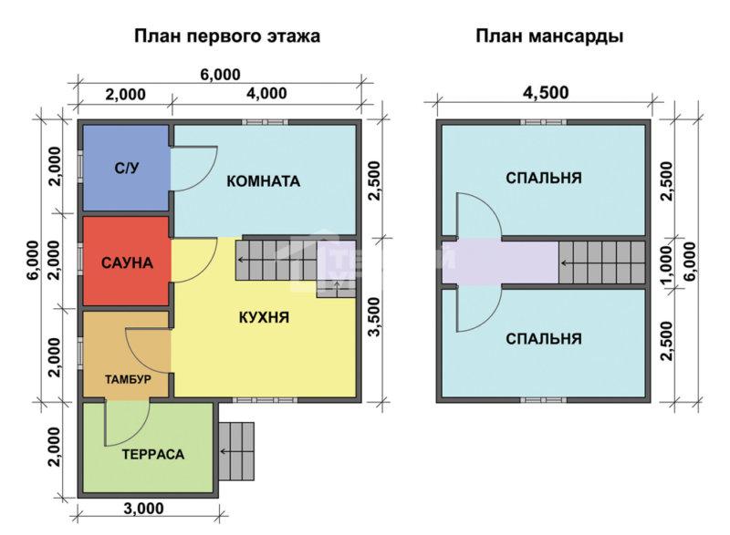 одноэтажные дома с мансардой проекты фото планировка