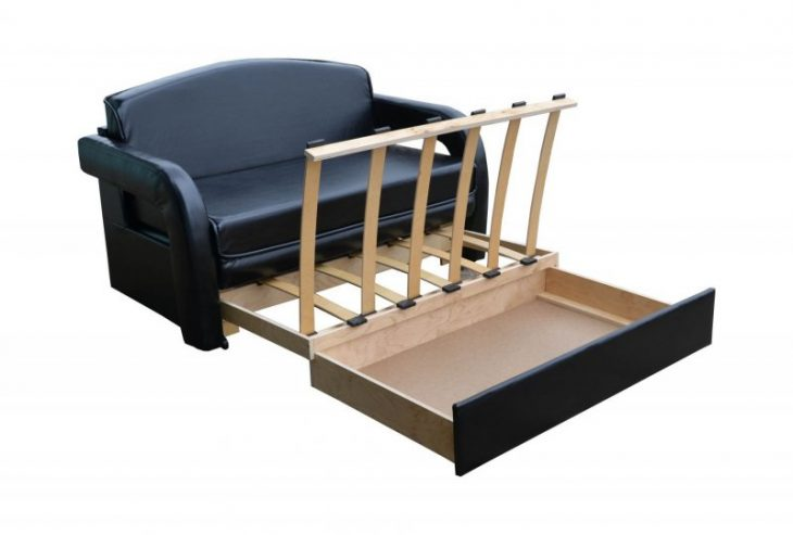Типы механизмов диванов - выкатной