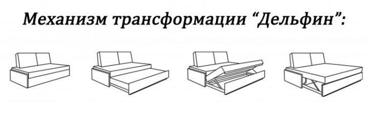 Дельфин механизм трансформации дивана