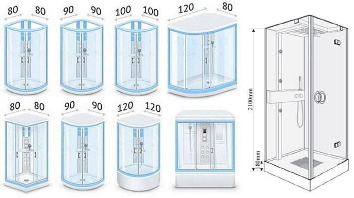 Высота смесителя для ванны